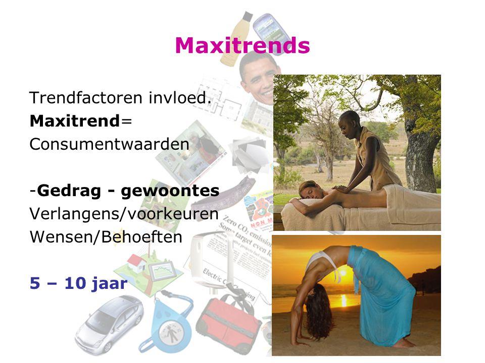 Maxitrends Trendfactoren invloed. Maxitrend= Consumentwaarden -Gedrag - gewoontes Verlangens/voorkeuren Wensen/Behoeften 5 – 10 jaar