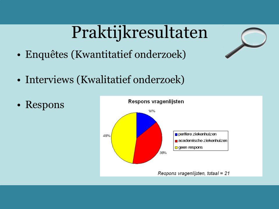 Praktijkresultaten Enquêtes (Kwantitatief onderzoek) Interviews (Kwalitatief onderzoek) Respons