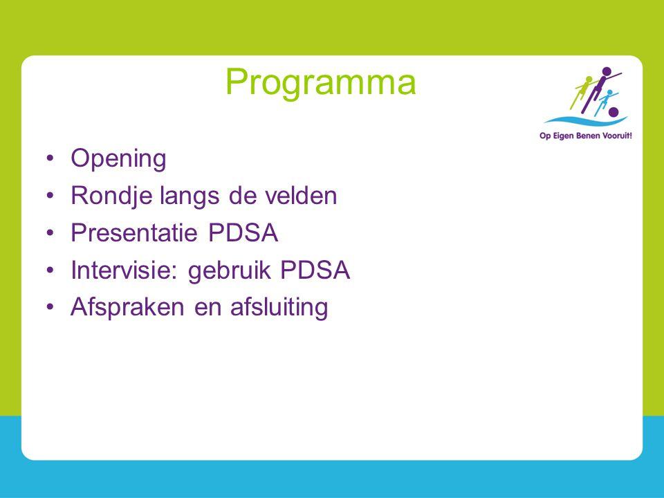Programma Opening Rondje langs de velden Presentatie PDSA Intervisie: gebruik PDSA Afspraken en afsluiting