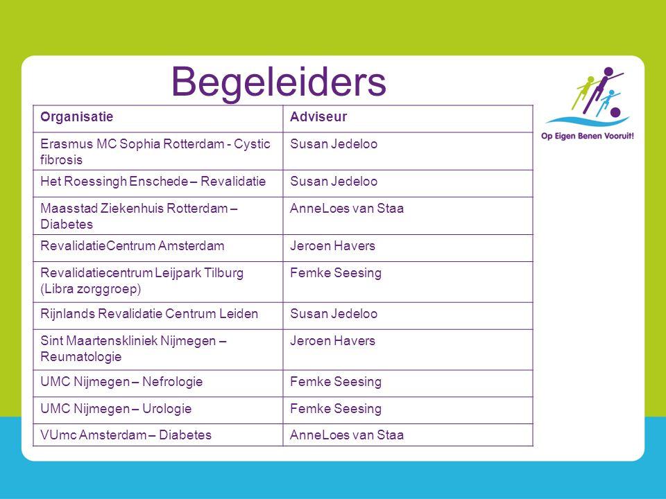Begeleiders OrganisatieAdviseur Erasmus MC Sophia Rotterdam - Cystic fibrosis Susan Jedeloo Het Roessingh Enschede – RevalidatieSusan Jedeloo Maasstad