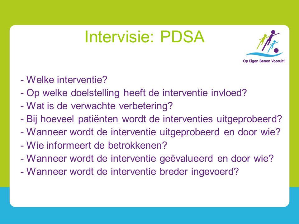 Intervisie: PDSA - Welke interventie? - Op welke doelstelling heeft de interventie invloed? - Wat is de verwachte verbetering? - Bij hoeveel patiënten