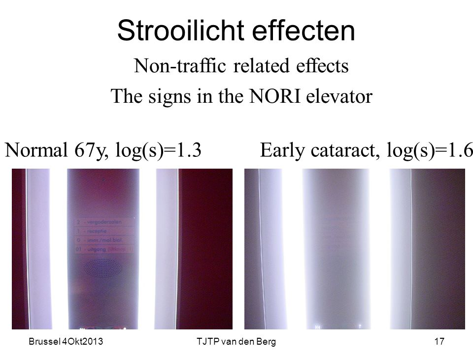 Brussel 4Okt2013TJTP van den Berg17 Strooilicht effecten Non-traffic related effects The signs in the NORI elevator Normal 67y, log(s)=1.3Early catara