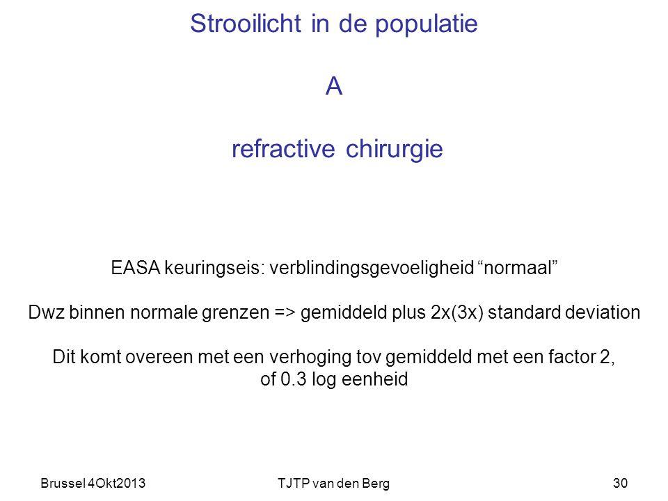 Brussel 4Okt2013TJTP van den Berg30 Strooilicht in de populatie A refractive chirurgie EASA keuringseis: verblindingsgevoeligheid normaal Dwz binnen normale grenzen => gemiddeld plus 2x(3x) standard deviation Dit komt overeen met een verhoging tov gemiddeld met een factor 2, of 0.3 log eenheid
