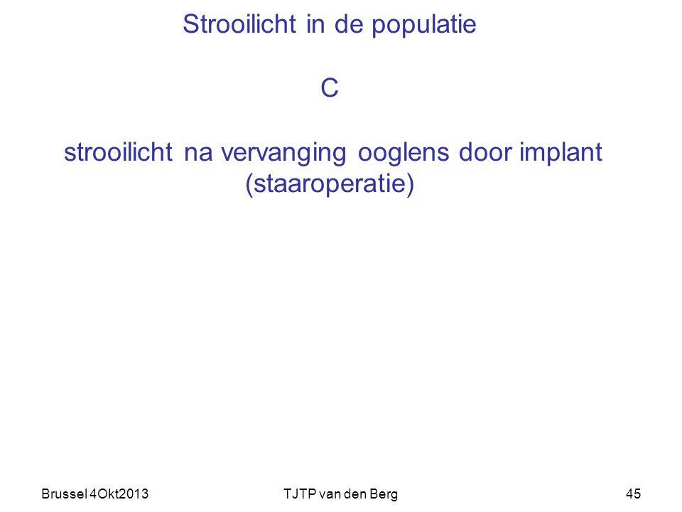 Brussel 4Okt2013TJTP van den Berg45 Strooilicht in de populatie C strooilicht na vervanging ooglens door implant (staaroperatie)