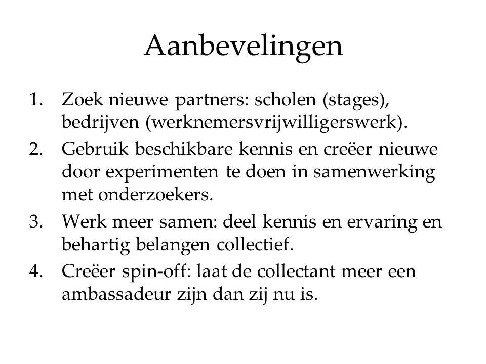 Aanbevelingen 1.Zoek nieuwe partners: scholen (stages), bedrijven (werknemersvrijwilligerswerk). 2.Gebruik beschikbare kennis en creëer nieuwe door ex