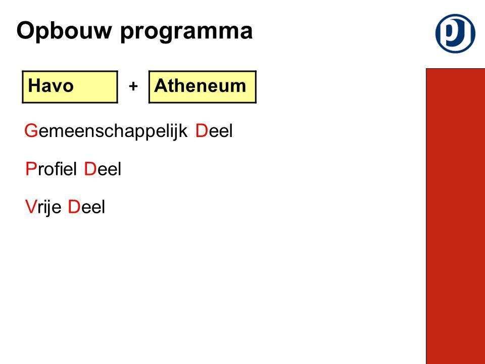 Opbouw programma Gemeenschappelijk Deel Vrije Deel Havo + Atheneum Profiel Deel