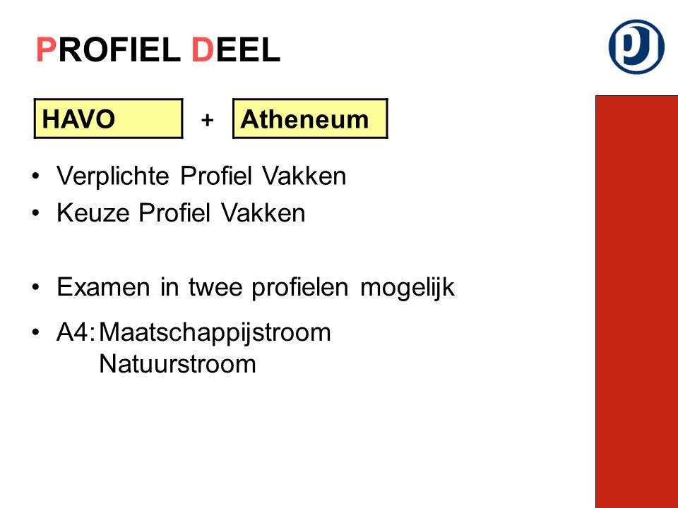 PROFIEL DEEL HAVO + Atheneum Verplichte Profiel Vakken Keuze Profiel Vakken Examen in twee profielen mogelijk A4:Maatschappijstroom Natuurstroom