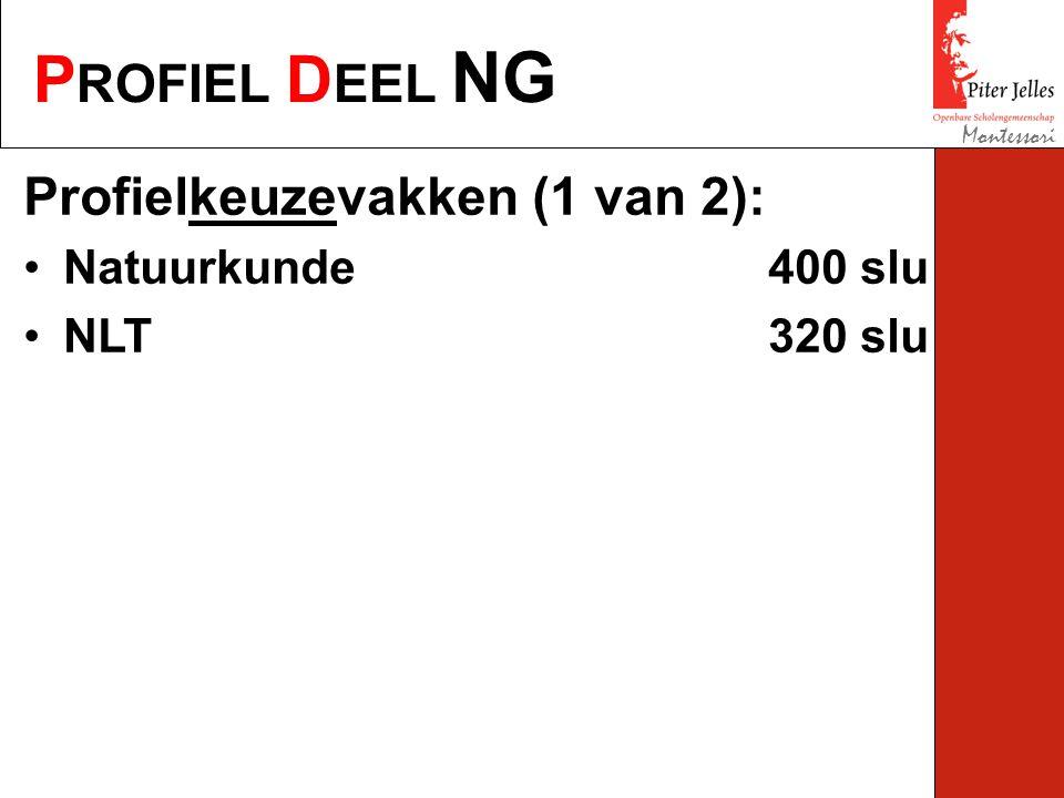 P ROFIEL D EEL NG Montessori Profielkeuzevakken (1 van 2): Natuurkunde400 slu NLT320 slu