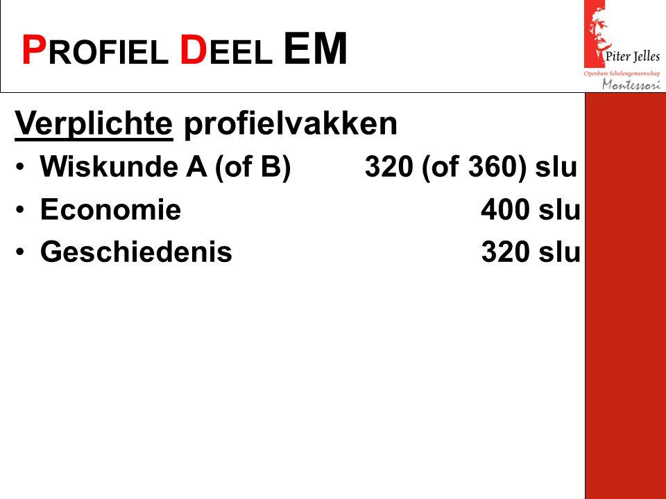 P ROFIEL D EEL EM Montessori Verplichte profielvakken Wiskunde A (of B) 320 (of 360) slu Economie 400 slu Geschiedenis 320 slu