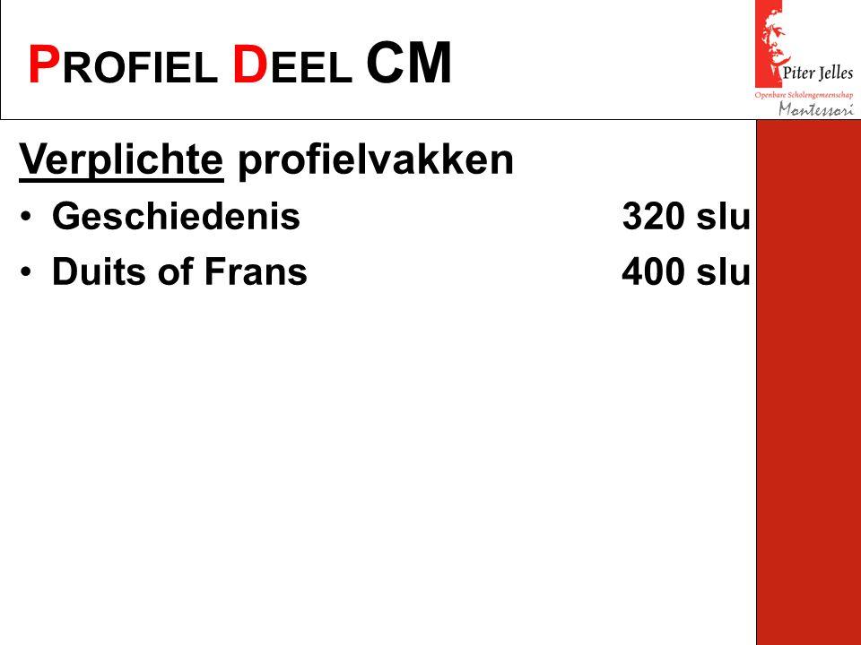 P ROFIEL D EEL CM Montessori Verplichte profielvakken Geschiedenis320 slu Duits of Frans400 slu