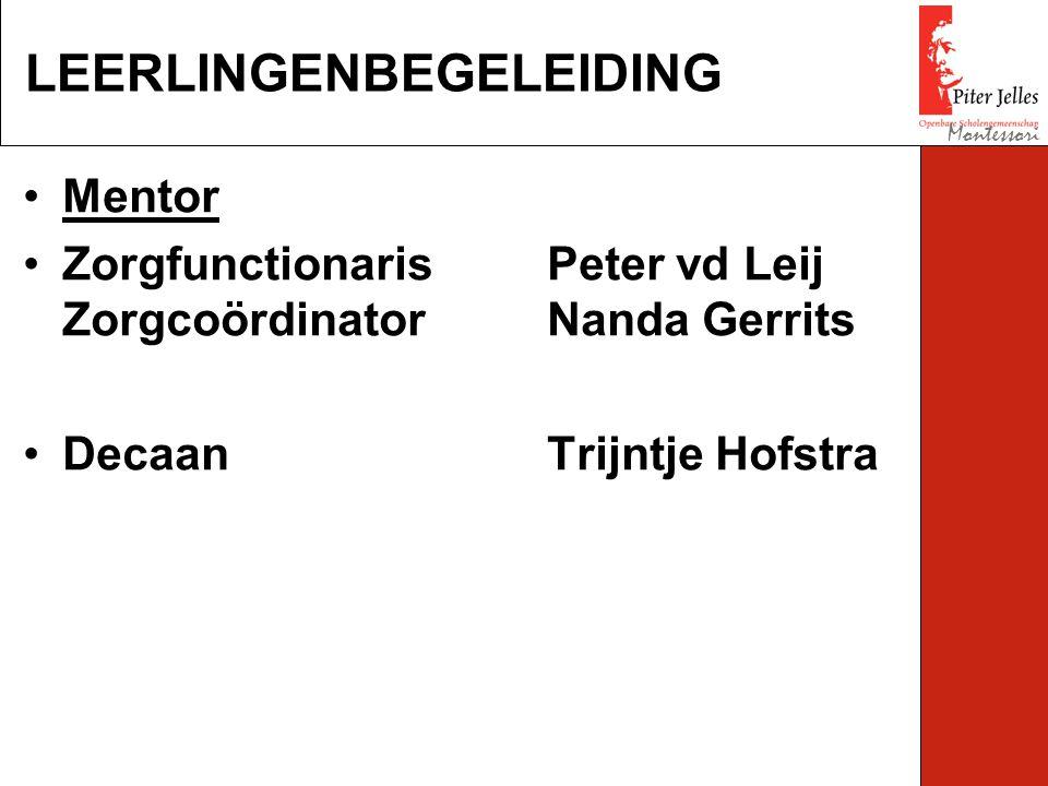 Mentor ZorgfunctionarisPeter vd Leij ZorgcoördinatorNanda Gerrits DecaanTrijntje Hofstra LEERLINGENBEGELEIDING Montessori