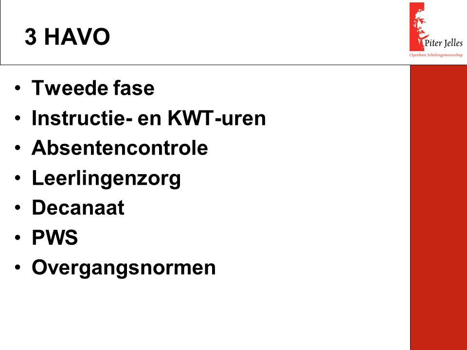 Tweede fase Instructie- en KWT-uren Absentencontrole Leerlingenzorg Decanaat PWS Overgangsnormen 3 HAVO