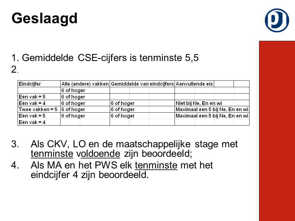 1. Gemiddelde CSE-cijfers is tenminste 5,5 2. 3.Als CKV, LO en de maatschappelijke stage met tenminste voldoende zijn beoordeeld; 4.Als MA en het PWS