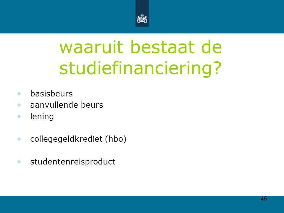 45 waaruit bestaat de studiefinanciering? basisbeurs aanvullende beurs lening collegegeldkrediet (hbo) studentenreisproduct