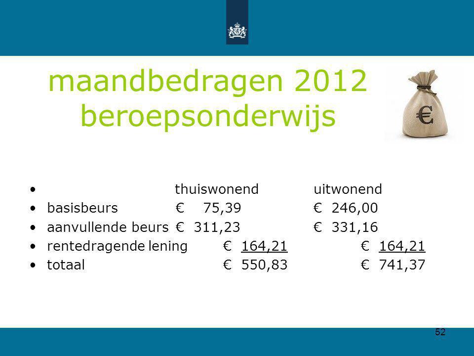 52 maandbedragen 2012 beroepsonderwijs thuiswonend uitwonend basisbeurs € 75,39€ 246,00 aanvullende beurs € 311,23€ 331,16 rentedragende lening € 164,