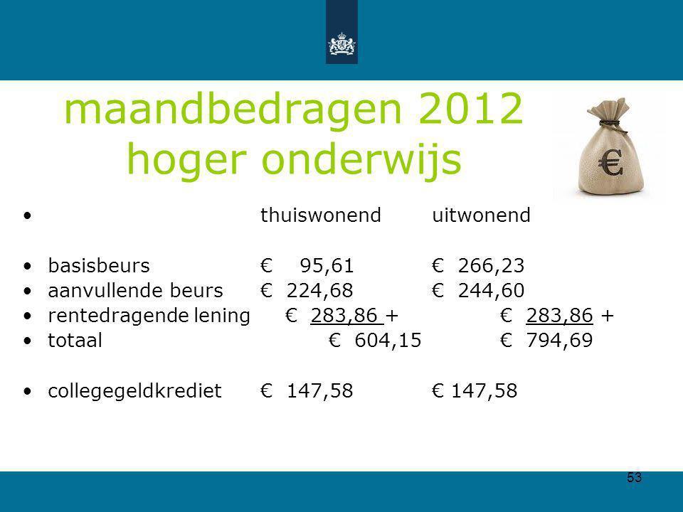 53 maandbedragen 2012 hoger onderwijs thuiswonend uitwonend basisbeurs € 95,61 € 266,23 aanvullende beurs € 224,68 € 244,60 rentedragende lening € 283