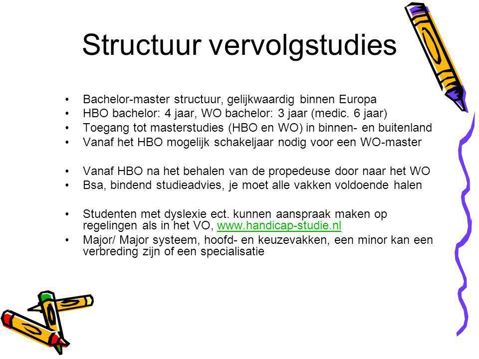 Structuur vervolgstudies Bachelor-master structuur, gelijkwaardig binnen Europa HBO bachelor: 4 jaar, WO bachelor: 3 jaar (medic.