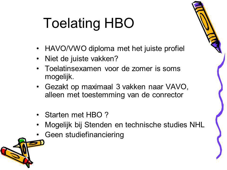 Toelating HBO HAVO/VWO diploma met het juiste profiel Niet de juiste vakken.