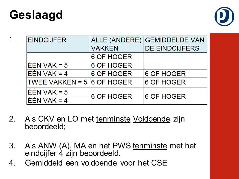 1 2.Als CKV en LO met tenminste Voldoende zijn beoordeeld; 3.Als ANW (A), MA en het PWS tenminste met het eindcijfer 4 zijn beoordeeld.
