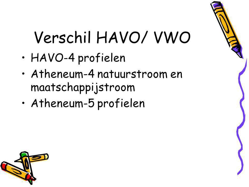 Verschil HAVO/ VWO HAVO-4 profielen Atheneum-4 natuurstroom en maatschappijstroom Atheneum-5 profielen