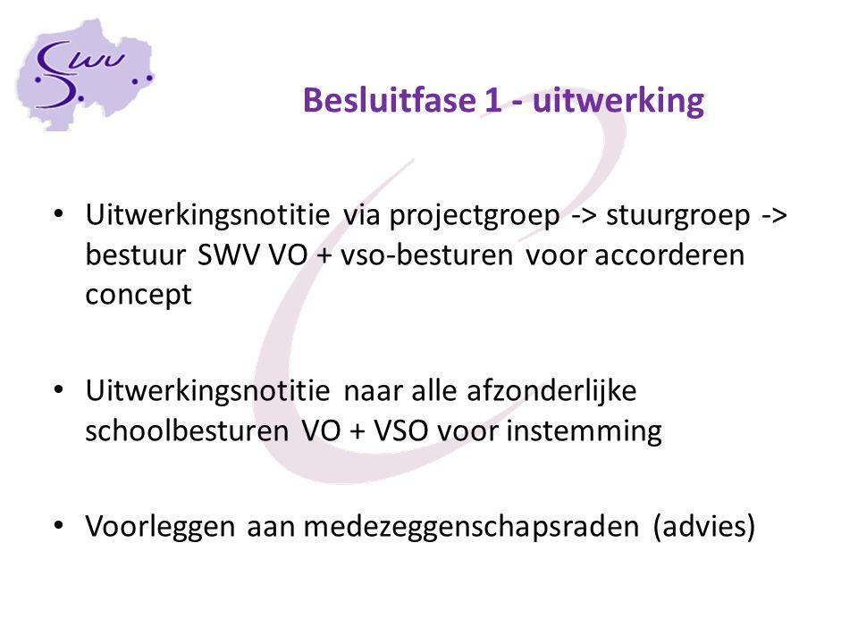 Besluitfase 1 - uitwerking Uitwerkingsnotitie via projectgroep -> stuurgroep -> bestuur SWV VO + vso-besturen voor accorderen concept Uitwerkingsnotit
