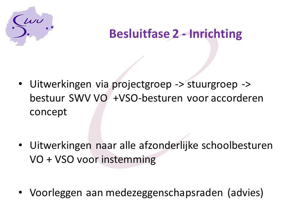 Besluitfase 2 - Inrichting Uitwerkingen via projectgroep -> stuurgroep -> bestuur SWV VO +VSO-besturen voor accorderen concept Uitwerkingen naar alle