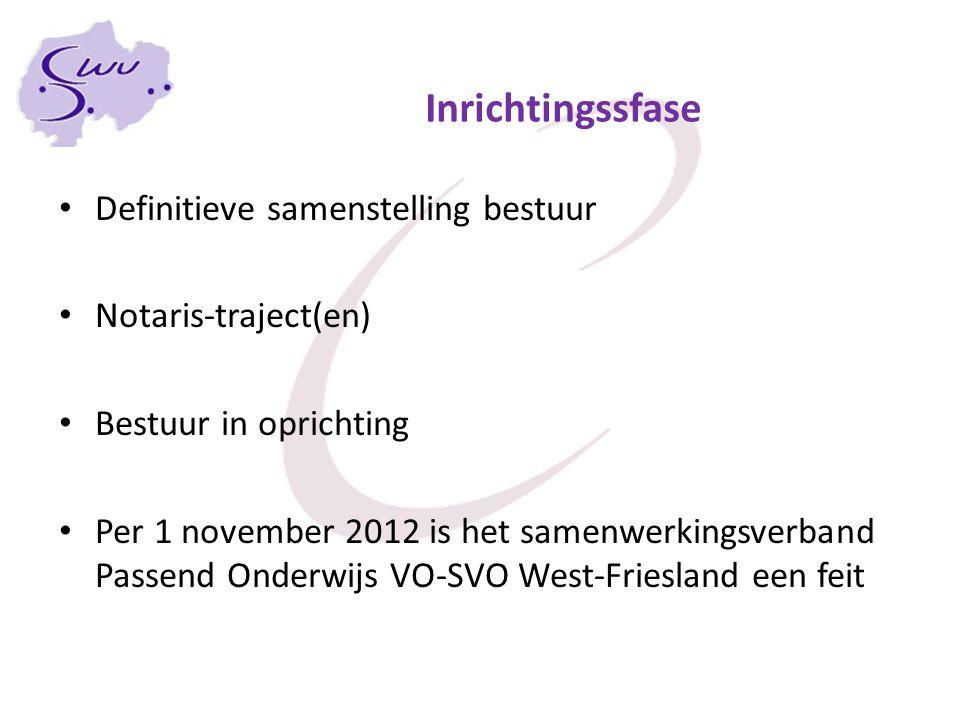 Inrichtingssfase Definitieve samenstelling bestuur Notaris-traject(en) Bestuur in oprichting Per 1 november 2012 is het samenwerkingsverband Passend O