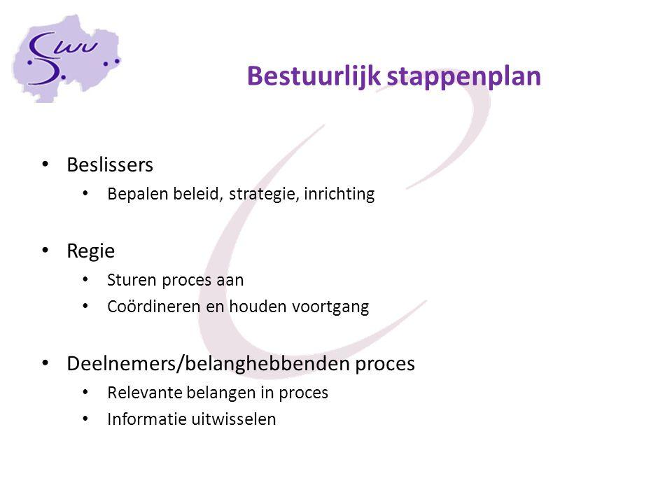 Bestuurlijk stappenplan Beslissers Bepalen beleid, strategie, inrichting Regie Sturen proces aan Coördineren en houden voortgang Deelnemers/belanghebb