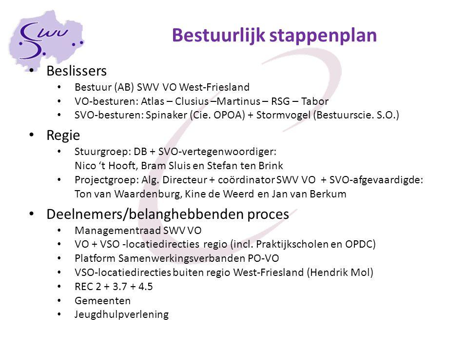 Bestuurlijk stappenplan Beslissers Bestuur (AB) SWV VO West-Friesland VO-besturen: Atlas – Clusius –Martinus – RSG – Tabor SVO-besturen: Spinaker (Cie