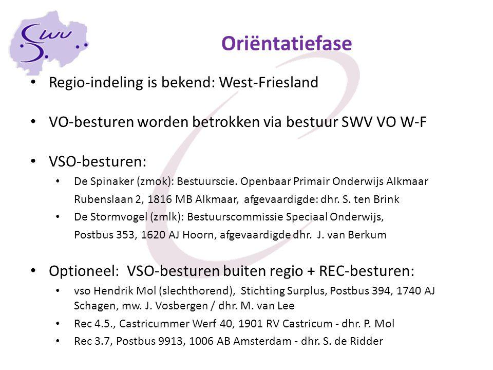 Oriëntatiefase Regio-indeling is bekend: West-Friesland VO-besturen worden betrokken via bestuur SWV VO W-F VSO-besturen: De Spinaker (zmok): Bestuurs