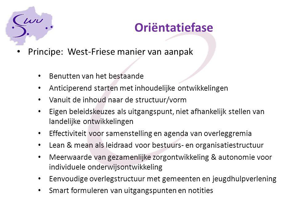 Oriëntatiefase Principe: West-Friese manier van aanpak Benutten van het bestaande Anticiperend starten met inhoudelijke ontwikkelingen Vanuit de inhou