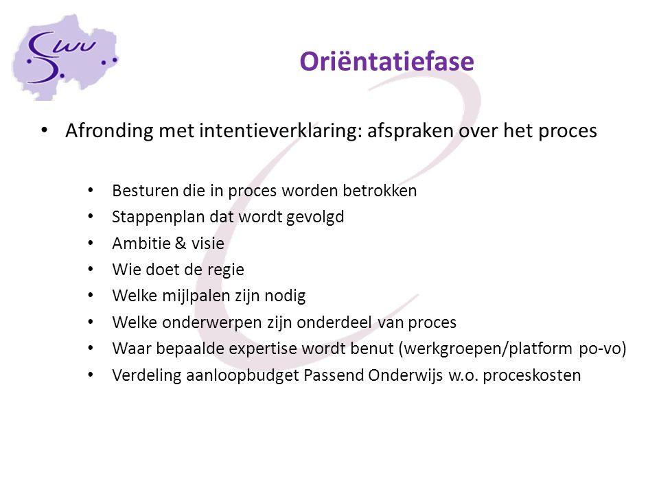 Ambitie & visie De ambitie van het Samenwerkingsverband is: De regio West-Friesland biedt elke leerling een onderwijsaanbod dat past.