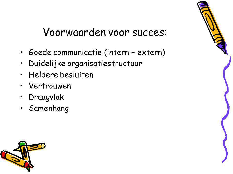 Voorwaarden voor succes: Goede communicatie (intern + extern) Duidelijke organisatiestructuur Heldere besluiten Vertrouwen Draagvlak Samenhang