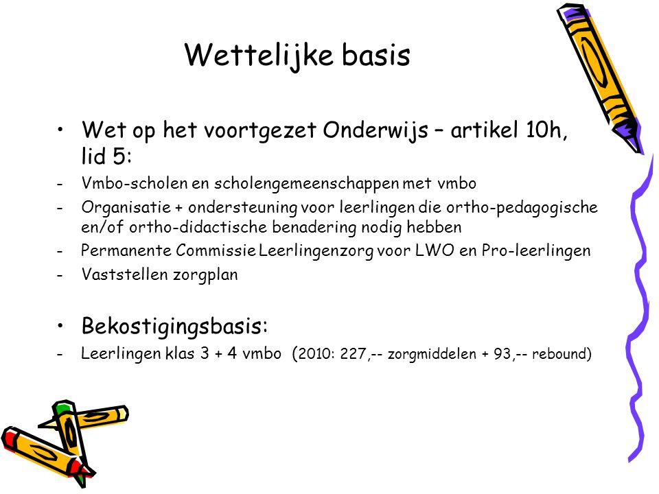 Samenwerkingsverband VO-SVO West-Friesland Eind jaren tachtig: 2 samenwerkingsverbanden 1 augustus 1999: 1 SWV met stuurgroep Samenwerking door: Atlas College – Copernicus, De Dijk, OSG, Titaan Clusius College – Hoorn en Grootebroek Martinuscollege RSG Enkhuizen SG Tabor –d'Ampte, Oscar Romero, Werenfridus