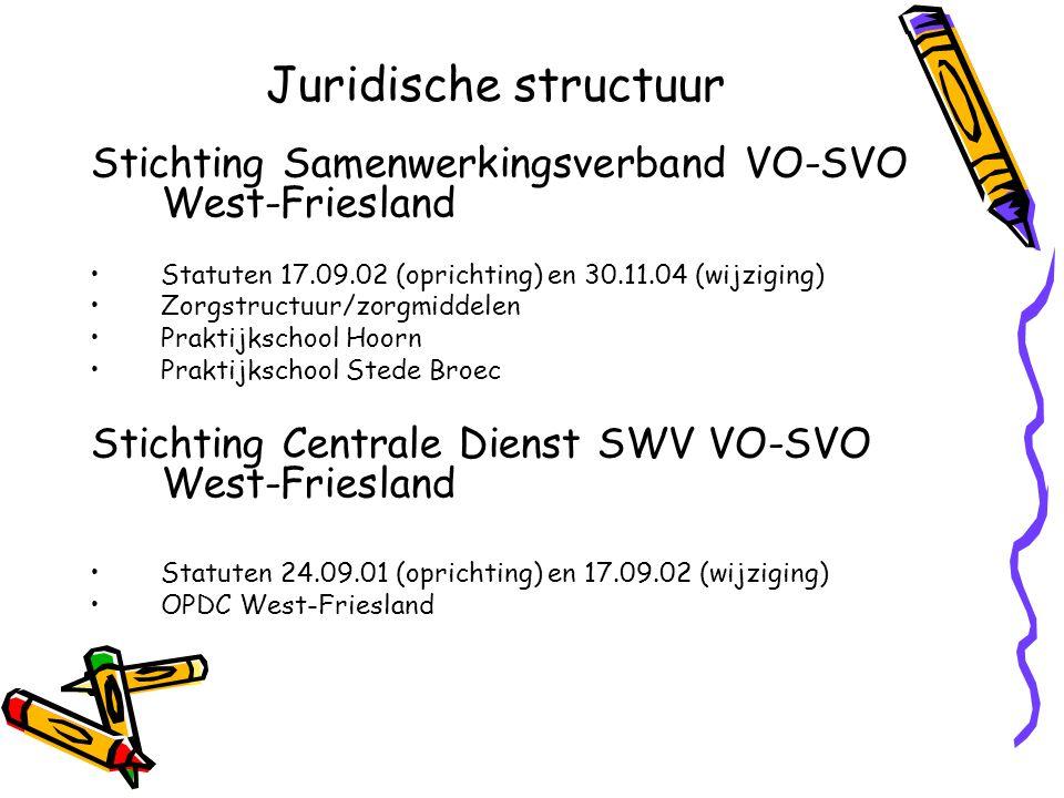 Juridische structuur Stichting Samenwerkingsverband VO-SVO West-Friesland Statuten 17.09.02 (oprichting) en 30.11.04 (wijziging) Zorgstructuur/zorgmiddelen Praktijkschool Hoorn Praktijkschool Stede Broec Stichting Centrale Dienst SWV VO-SVO West-Friesland Statuten 24.09.01 (oprichting) en 17.09.02 (wijziging) OPDC West-Friesland