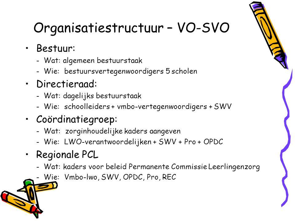 Organisatiestructuur – VO-SVO Bestuur: - Wat: algemeen bestuurstaak - Wie: bestuursvertegenwoordigers 5 scholen Directieraad: - Wat: dagelijks bestuurstaak - Wie: schoolleiders + vmbo-vertegenwoordigers + SWV Coördinatiegroep: - Wat: zorginhoudelijke kaders aangeven - Wie: LWO-verantwoordelijken + SWV + Pro + OPDC Regionale PCL - Wat: kaders voor beleid Permanente Commissie Leerlingenzorg - Wie: Vmbo-lwo, SWV, OPDC, Pro, REC