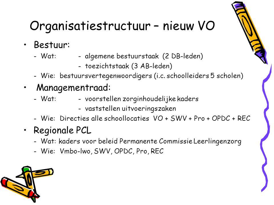 Organisatiestructuur – nieuw VO Bestuur: - Wat: - algemene bestuurstaak (2 DB-leden) - toezichtstaak (3 AB-leden) - Wie: bestuursvertegenwoordigers (i.c.