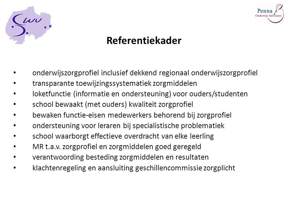 Referentiekader onderwijszorgprofiel inclusief dekkend regionaal onderwijszorgprofiel transparante toewijzingssystematiek zorgmiddelen loketfunctie (i