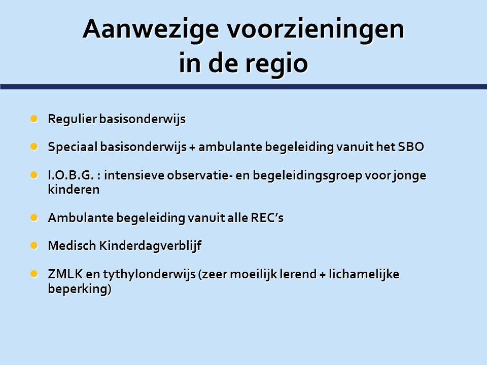 Aanwezige voorzieningen in de regio Regulier basisonderwijs Regulier basisonderwijs Speciaal basisonderwijs + ambulante begeleiding vanuit het SBO Spe