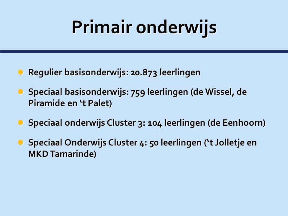 Primair onderwijs Regulier basisonderwijs: 20.873 leerlingen Regulier basisonderwijs: 20.873 leerlingen Speciaal basisonderwijs: 759 leerlingen (de Wi