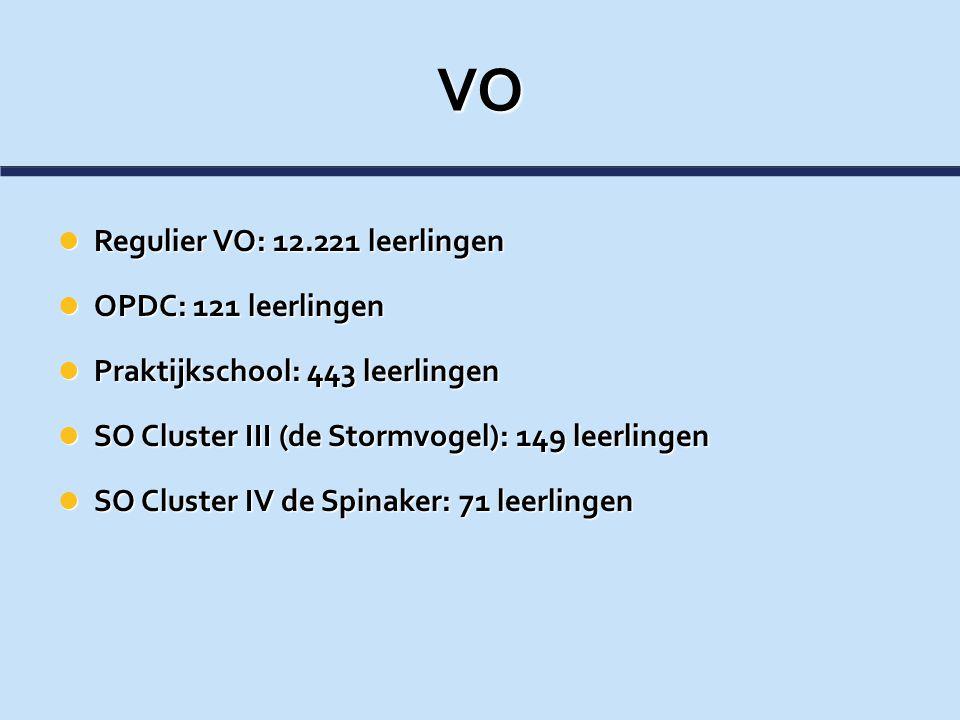 VO Regulier VO: 12.221 leerlingen Regulier VO: 12.221 leerlingen OPDC: 121 leerlingen OPDC: 121 leerlingen Praktijkschool: 443 leerlingen Praktijkscho
