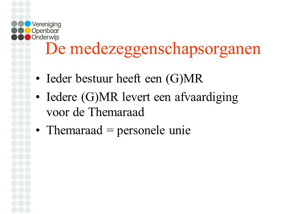 De medezeggenschapsorganen Ieder bestuur heeft een (G)MR Iedere (G)MR levert een afvaardiging voor de Themaraad Themaraad = personele unie