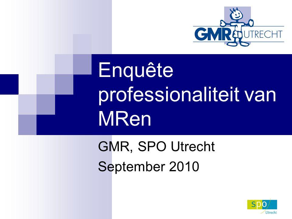 Onderwerpen in de enquête Werkwijze MR Contact achterban Contact directie Contact GMR Deskundigheidsbevordering In totaal 34 Ja/Nee vragen
