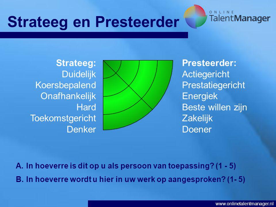 www.onlinetalentmanager.nl Strateeg: Duidelijk Koersbepalend Onafhankelijk Hard Toekomstgericht Denker Presteerder: Actiegericht Prestatiegericht Energiek Beste willen zijn Zakelijk Doener Strateeg en Presteerder A.In hoeverre is dit op u als persoon van toepassing.