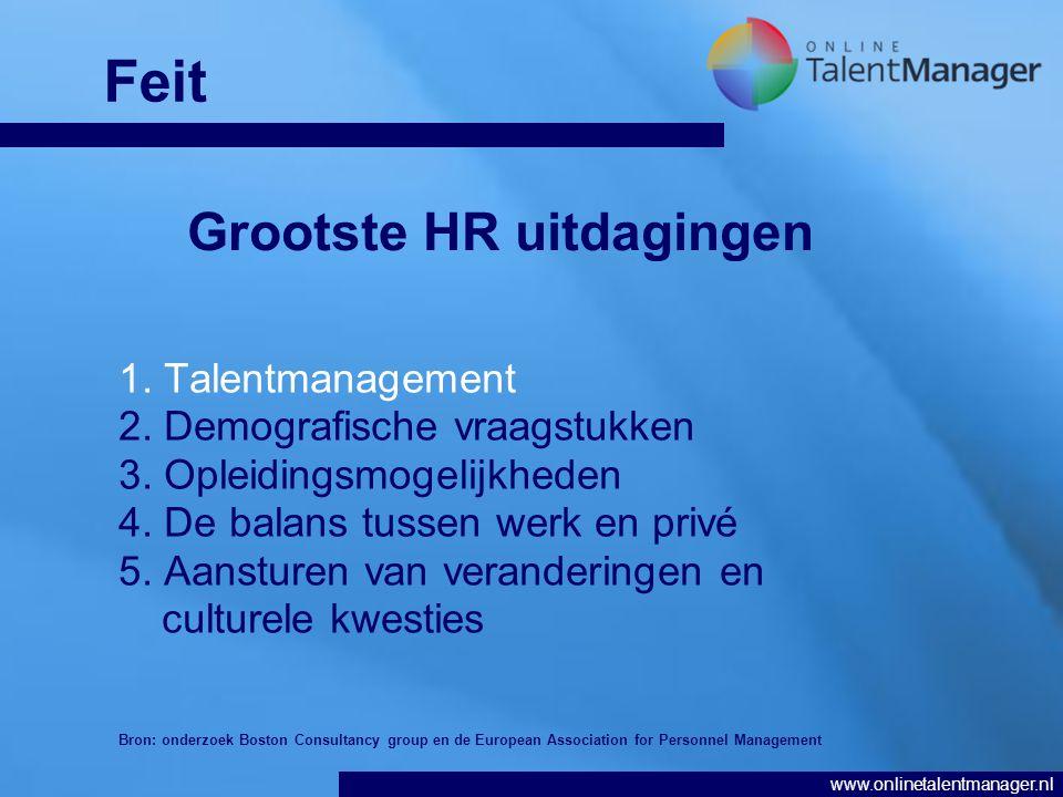 www.onlinetalentmanager.nl 1.Talentmanagement 2. Demografische vraagstukken 3.