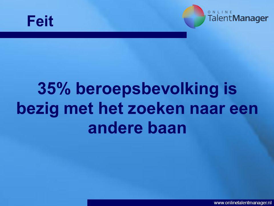 www.onlinetalentmanager.nl 35% beroepsbevolking is bezig met het zoeken naar een andere baan Feit