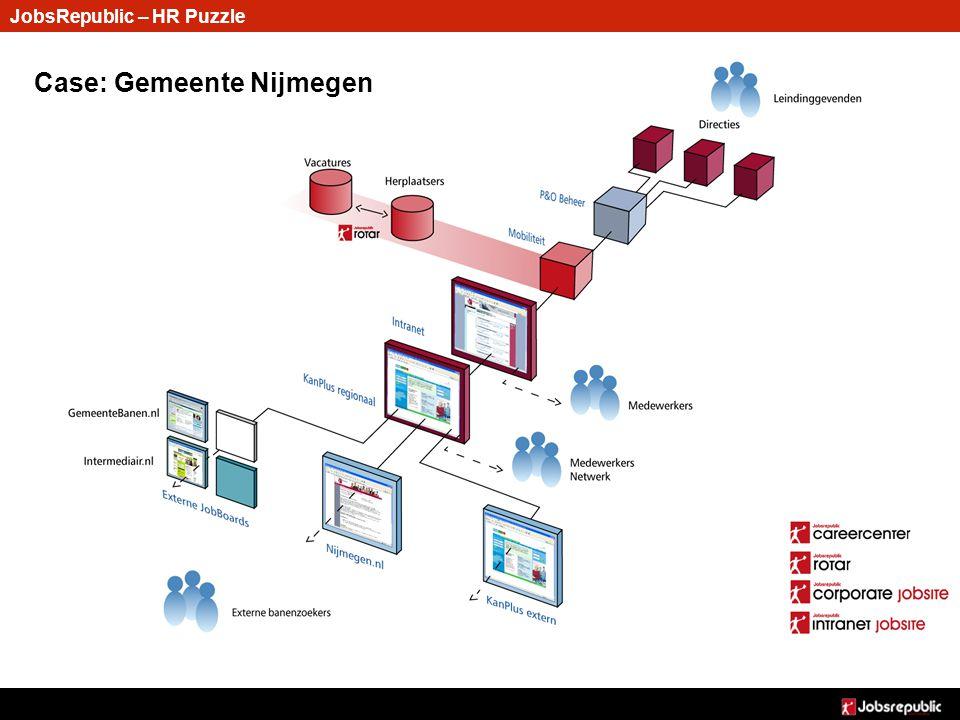 JobsRepublic – HR Puzzle Case: Gemeente Nijmegen