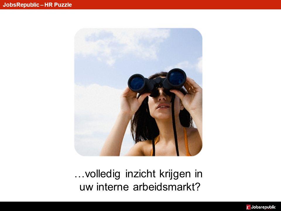 JobsRepublic – HR Puzzle …volledig inzicht krijgen in uw interne arbeidsmarkt?