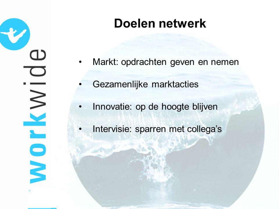 Doelen netwerk Markt: opdrachten geven en nemen Gezamenlijke marktacties Innovatie: op de hoogte blijven Intervisie: sparren met collega's