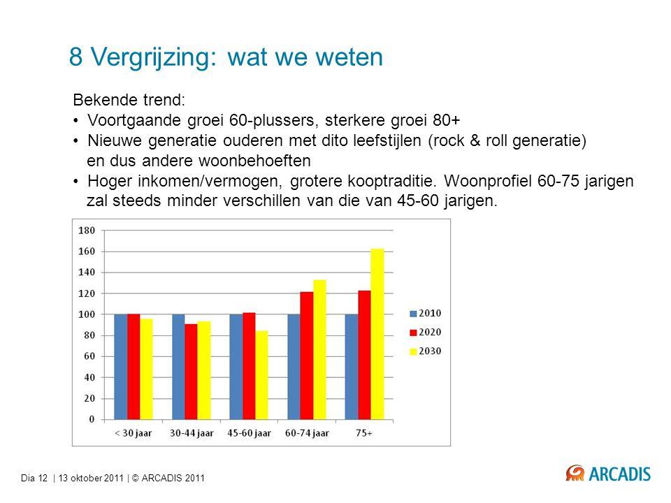 Dia 12   13 oktober 2011   © ARCADIS 2011 8 Vergrijzing: wat we weten Bekende trend: Voortgaande groei 60-plussers, sterkere groei 80+ Nieuwe generati